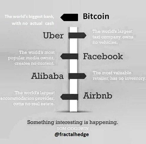 Bitcoin-world's biggest bank